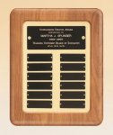 American Walnut Frame Perpetual Plaque Sales Awards